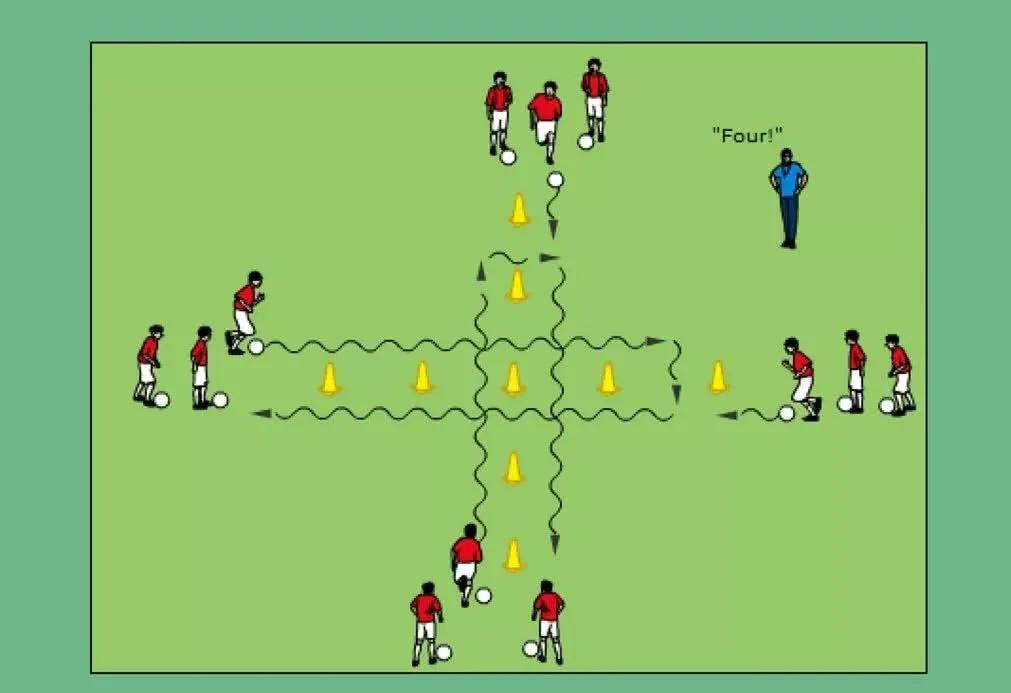 深圳王之者足球:如何提高运球时的观察和节奏变化能力?