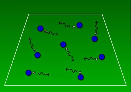 【深圳王之者足球】小球员从基础开始训练,如何提高基本运球能力