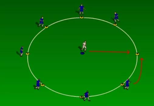 【深圳王之者足球培训】如何提高防守意识,教你运用正确的防守姿势