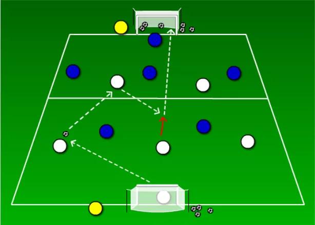 王之者足球教你如何快速传接球配合,模拟实战练习!