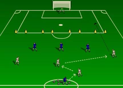 深圳王之者足球|如何通过整体防守来充分发挥团队的力量?
