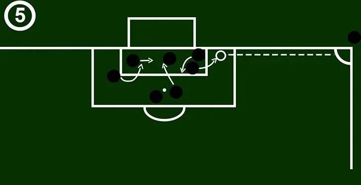 深圳王之者足球|如何通过多变的角球战术套路,创造更多得分机会!